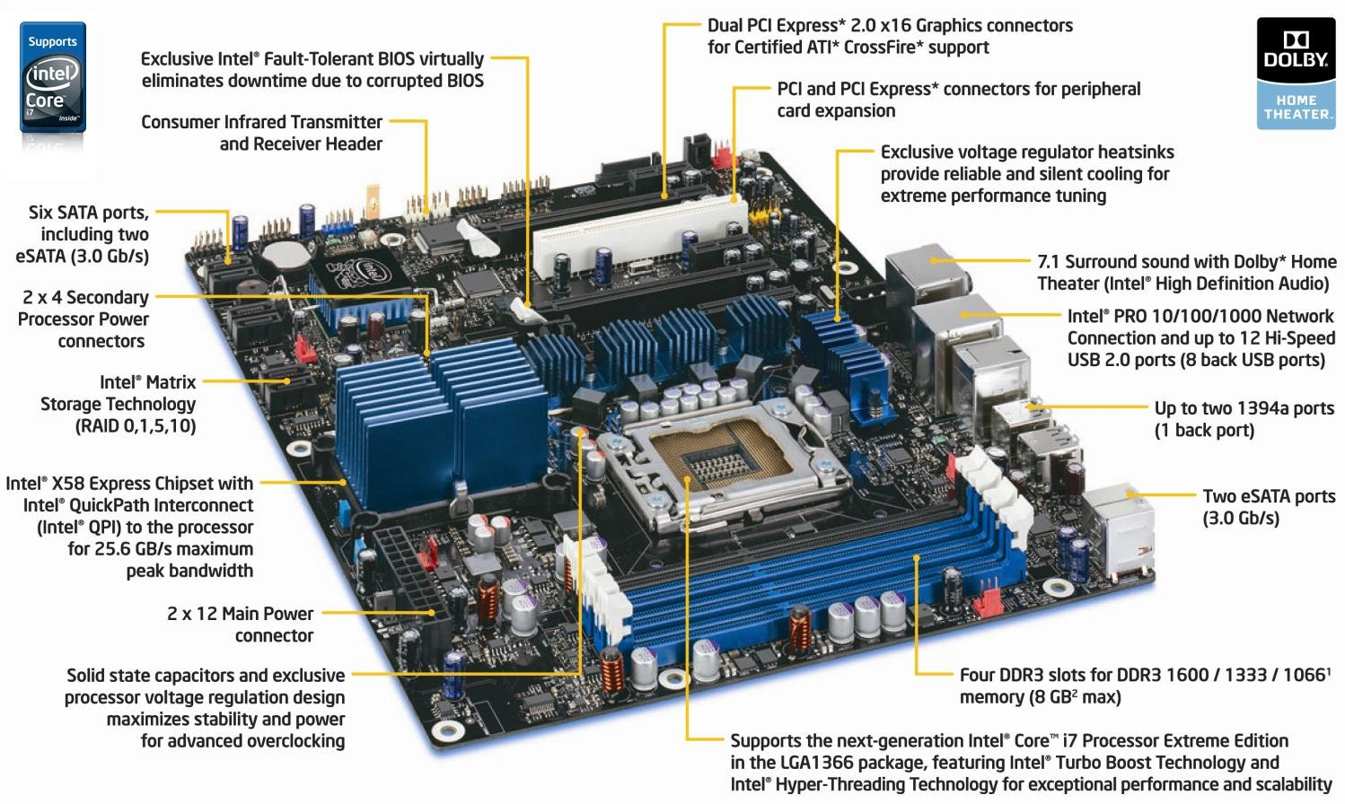 Intel Dx58so Extreme Series X58 Atx Triple Channel Ddr3 The Diagrams Identify Main Components Of Intelr Desktop Board 16gb Sli Or Crossfirex Lga1366 Overclocking Utility Retail Computers