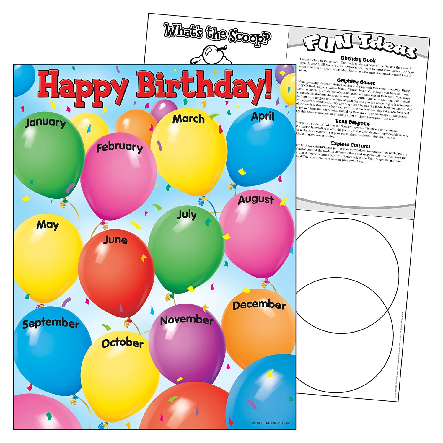 Trend Enterprises Happy Birthday Learning Chart T 38002 Amazonin Office Products
