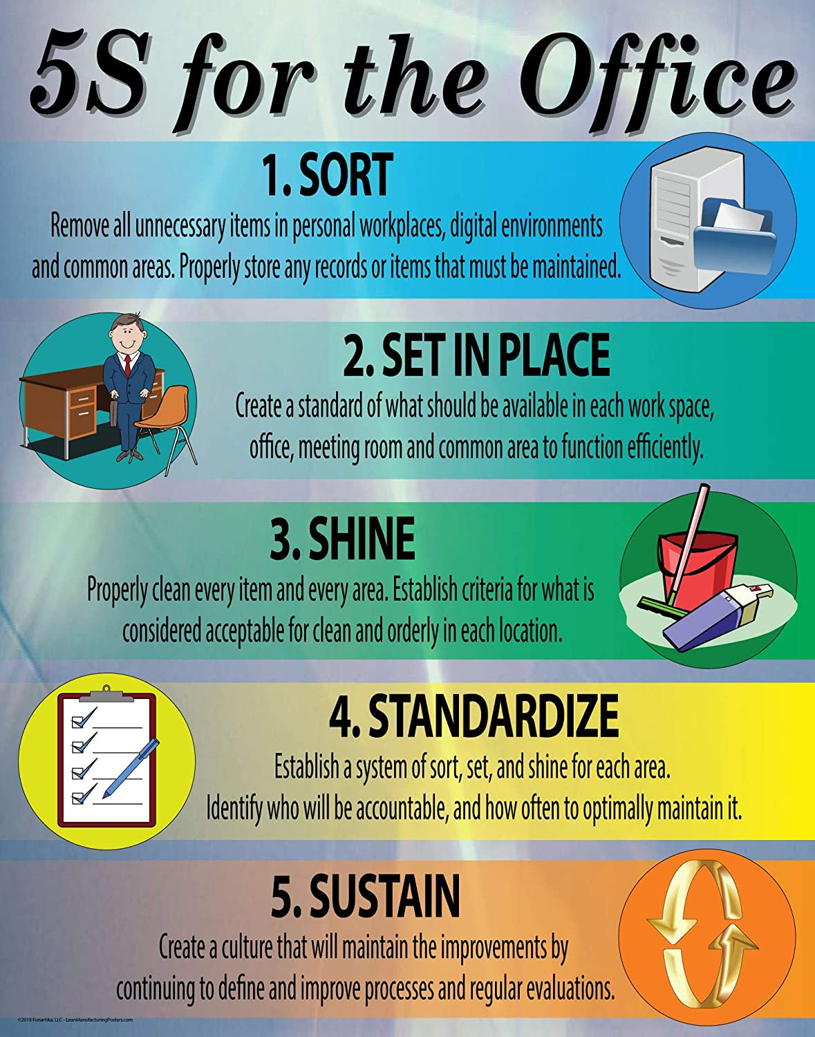 22 X 28 Made in The USA 5S Lean Office Poster