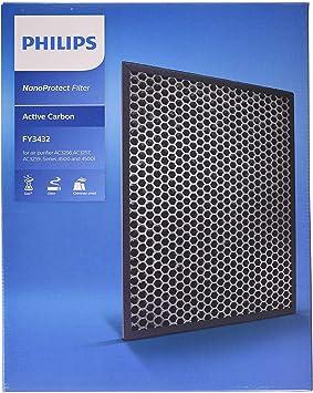 Philips FY3432/10 Filtro NanoProtect para purificador AC3256/10, Negro: Amazon.es: Hogar