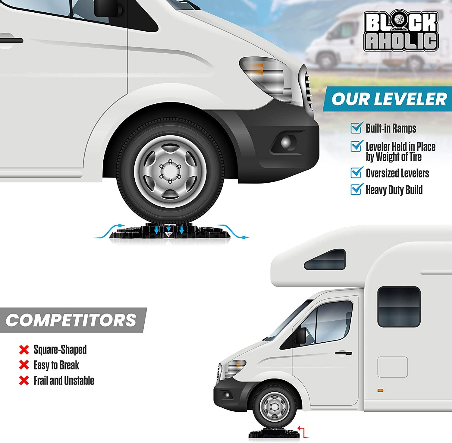 Blockaholic RV Leveling Blocks Heavy Duty and Extra Large Pads with Built-in Ramps and Quick Release Carrying Strap