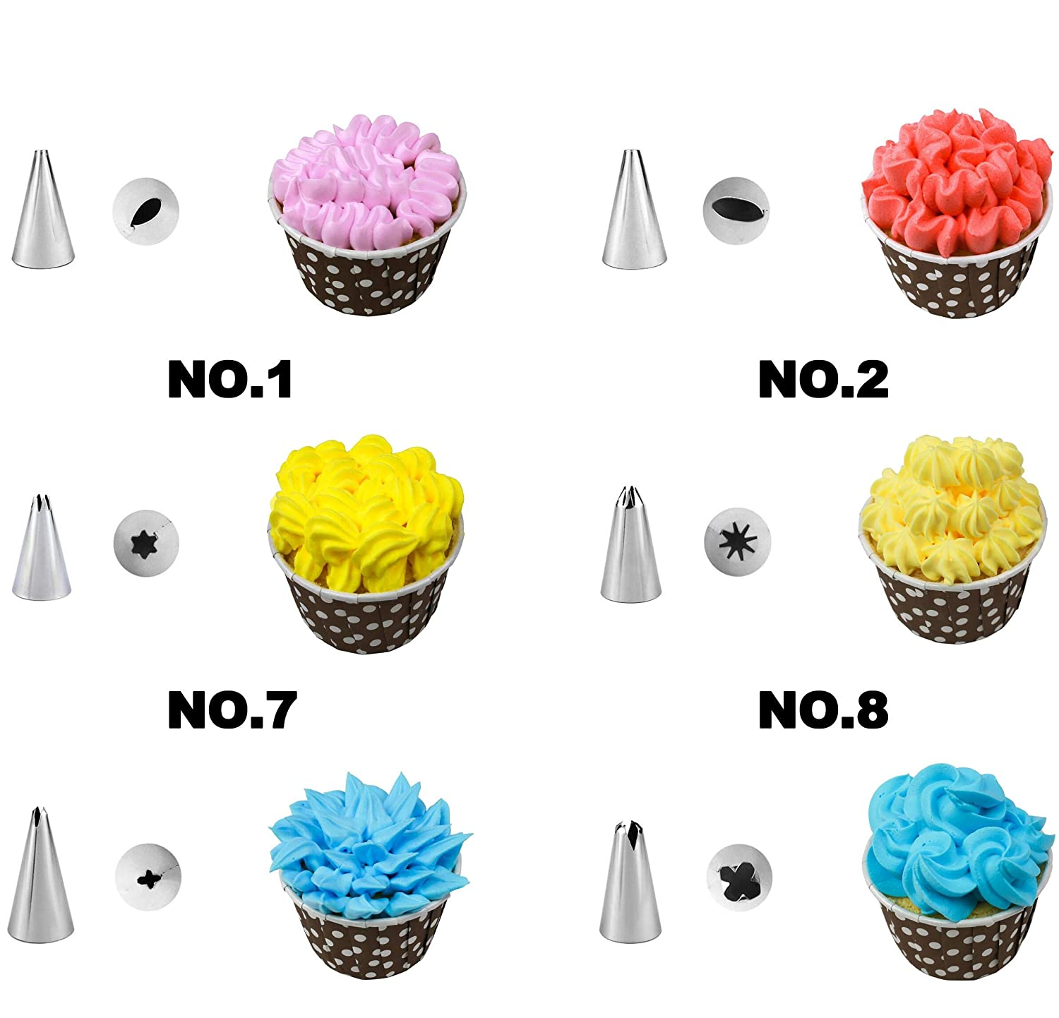 Frosting Pastry Bay Icing Spatula and Smoother Piping Bags Cake Decorating Supplies Kit With Cake Turntable Stand- Extended 127pcs Baking Supplies Baking Set Includes: Rotating Turntable Stand