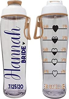 product image for 50 Strong Bride & Bridesmaid BPA Free Reusable Water Bottle - Perfect for Bridesmaids Gifts, Maid of Honor, Brides, Bridal Showers, Weddings, Bachelorette Parties