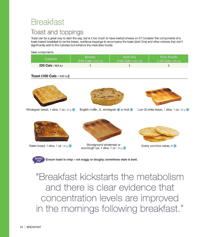 Amazon.com: Portion Perfection for Bariatrics International ...