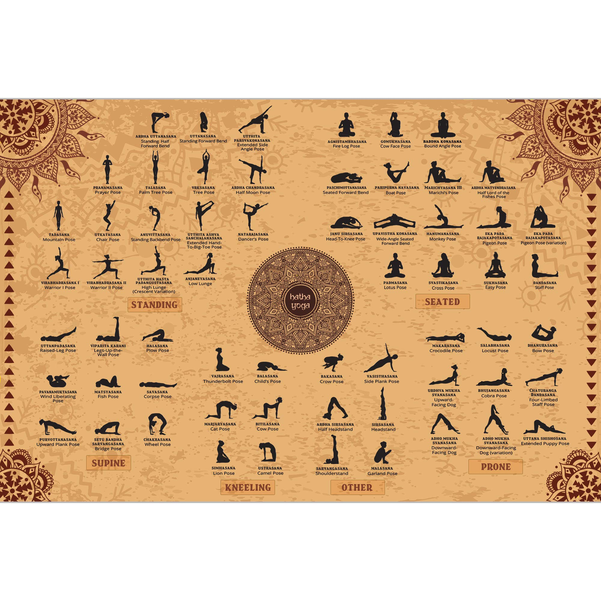 The Mindful Word Yoga Poses Poster (24×36 Inches) – Canvas Fabric Yoga Asana Poster with 62 Beginner & Intermediate Yoga…