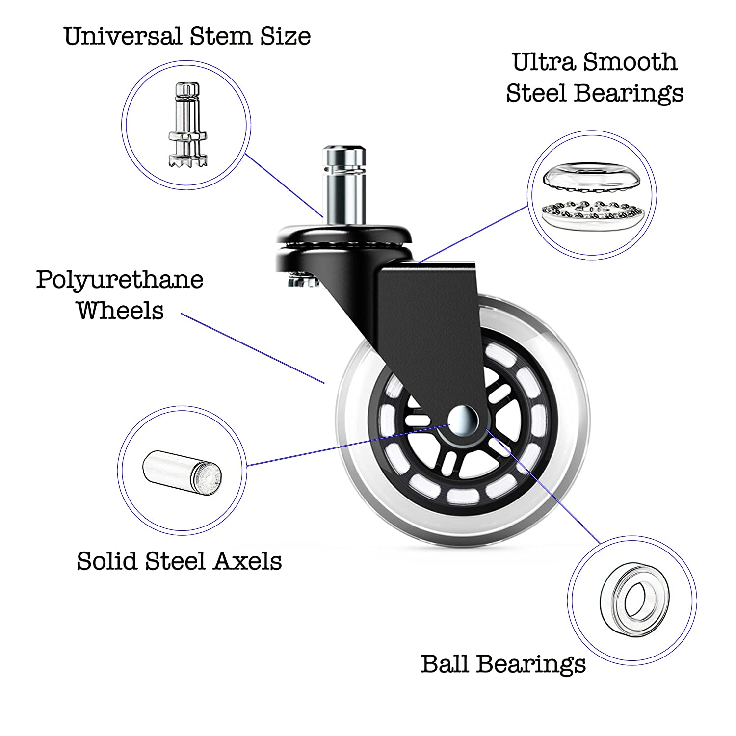 Stupendous Replacement Office Chair Wheels Set Of 5 Premium Office Pabps2019 Chair Design Images Pabps2019Com