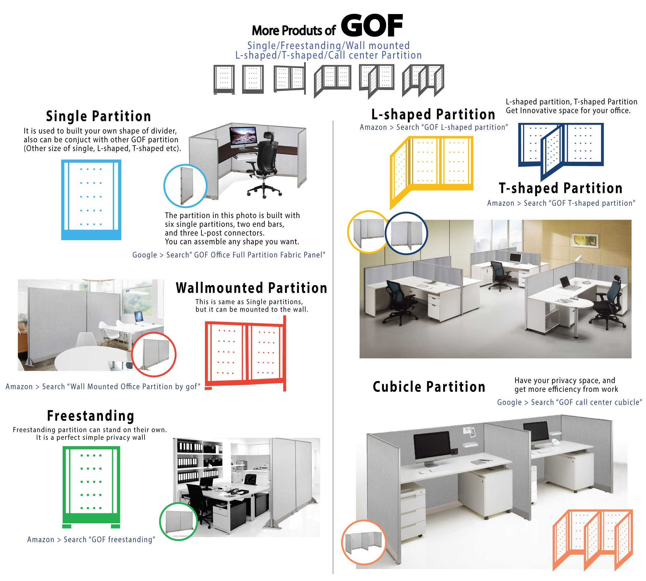 GOF Office Partition Custom Built Workstation Wall Office Divider (36w X 72h) by GOF (Image #6)