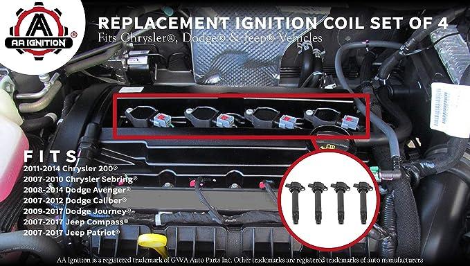 Amazon.com: Paquete de 4 bobinas de encendido – Reemplazo ...