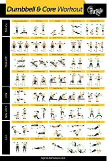 Amazon com : Workout Poster - Dumbbell Exercise Poster Laminated