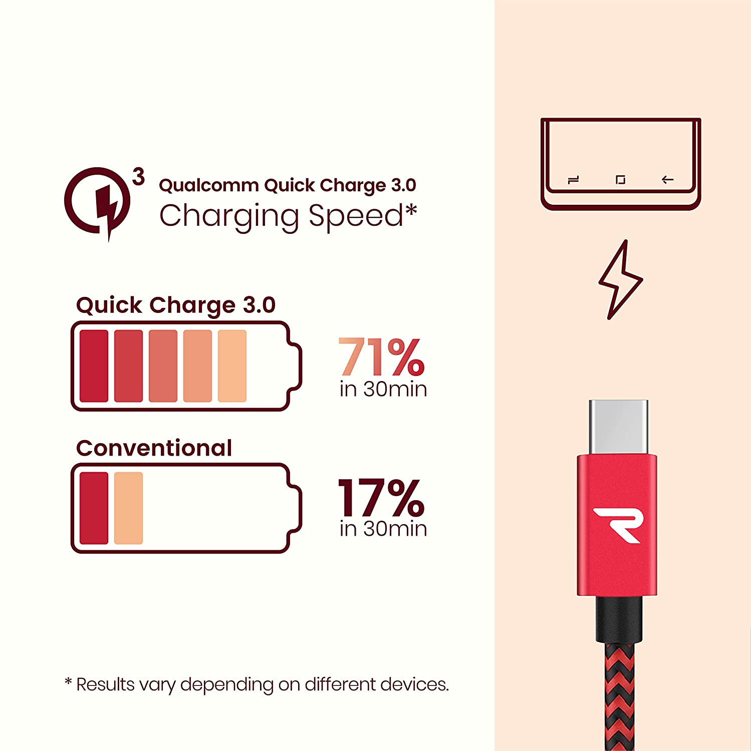 Rampow 65ft Usb C Braided Cable Certified Fast Jeffrey39s Log Mp3 Player Circuit Diagram Charging Red Qc 30 Durable Type Charger Cord Compatible With Android
