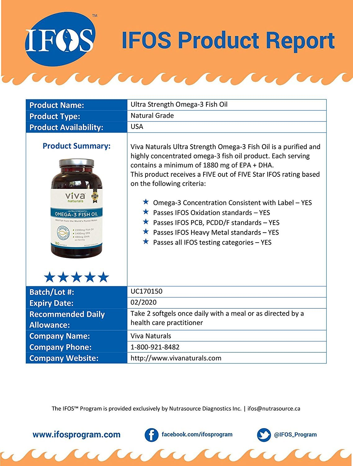 Galleon viva naturals omega 3 fish oil supplement 180 for Viva naturals triple strength omega 3 fish oil