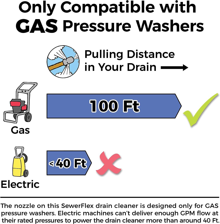 Amazon.com: SEWER JETTER - Limpiador de desagüe premium de ...