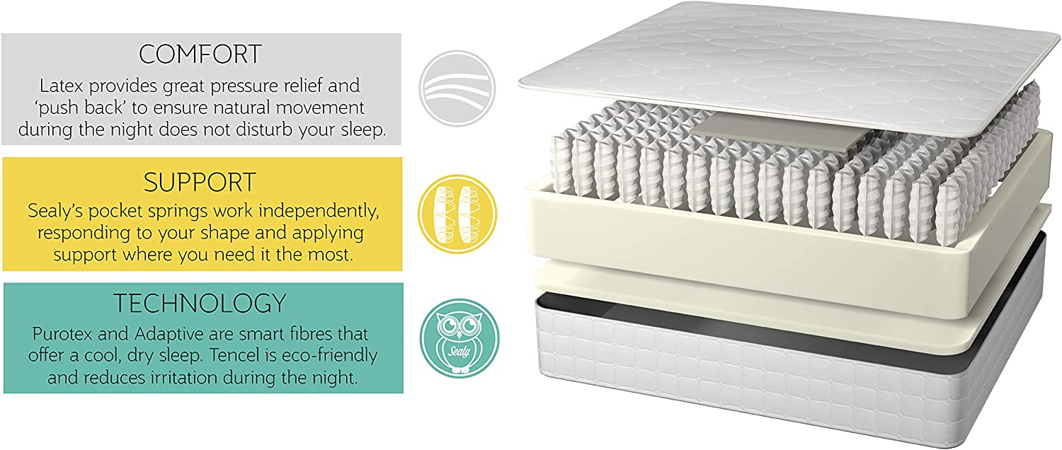 Sealy Casoli 1200 Mattress Weight Responsive Pocket Springs Innergetic Latex