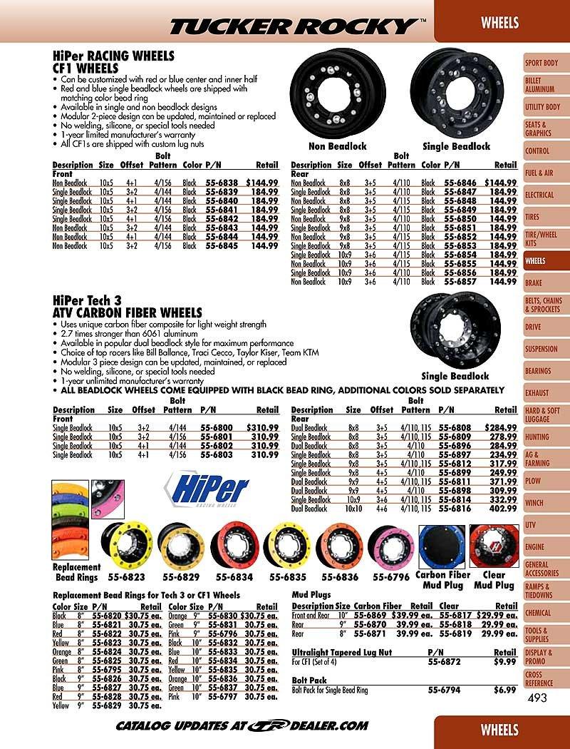 99-08 Honda TRX400EX: Hiper CF1 Single Beadlock Wheel (Rear / 9X8 3+5) (Black) by Hiper Technology