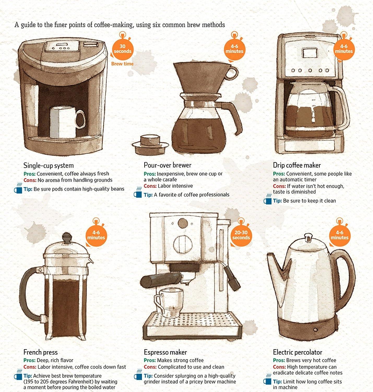 Amazoncom Gourmet Coffee By Farmers Blend Vietnamese Coffee, An Artisan