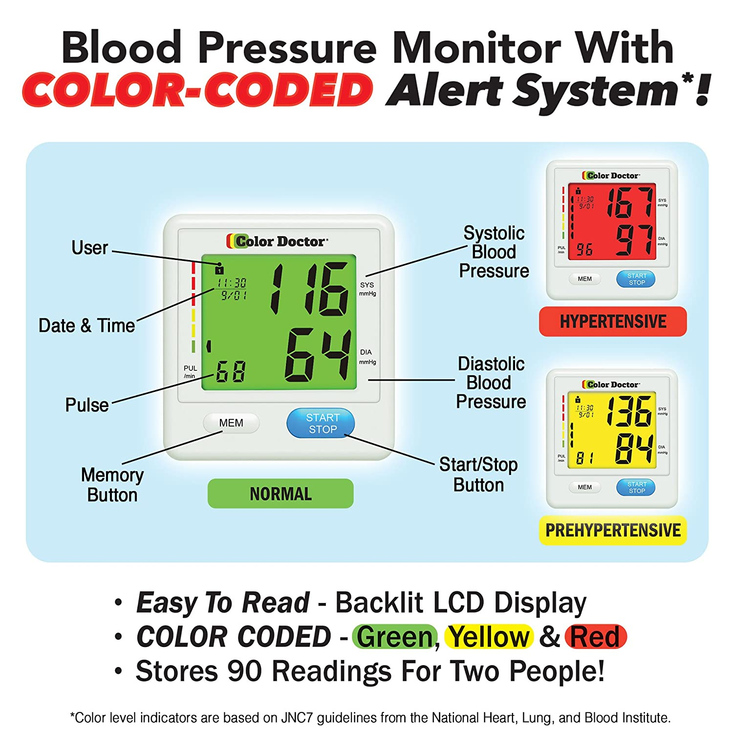 Amazon.com: Color Doctor Original Blood Pressure Monitor by BulbHead ...