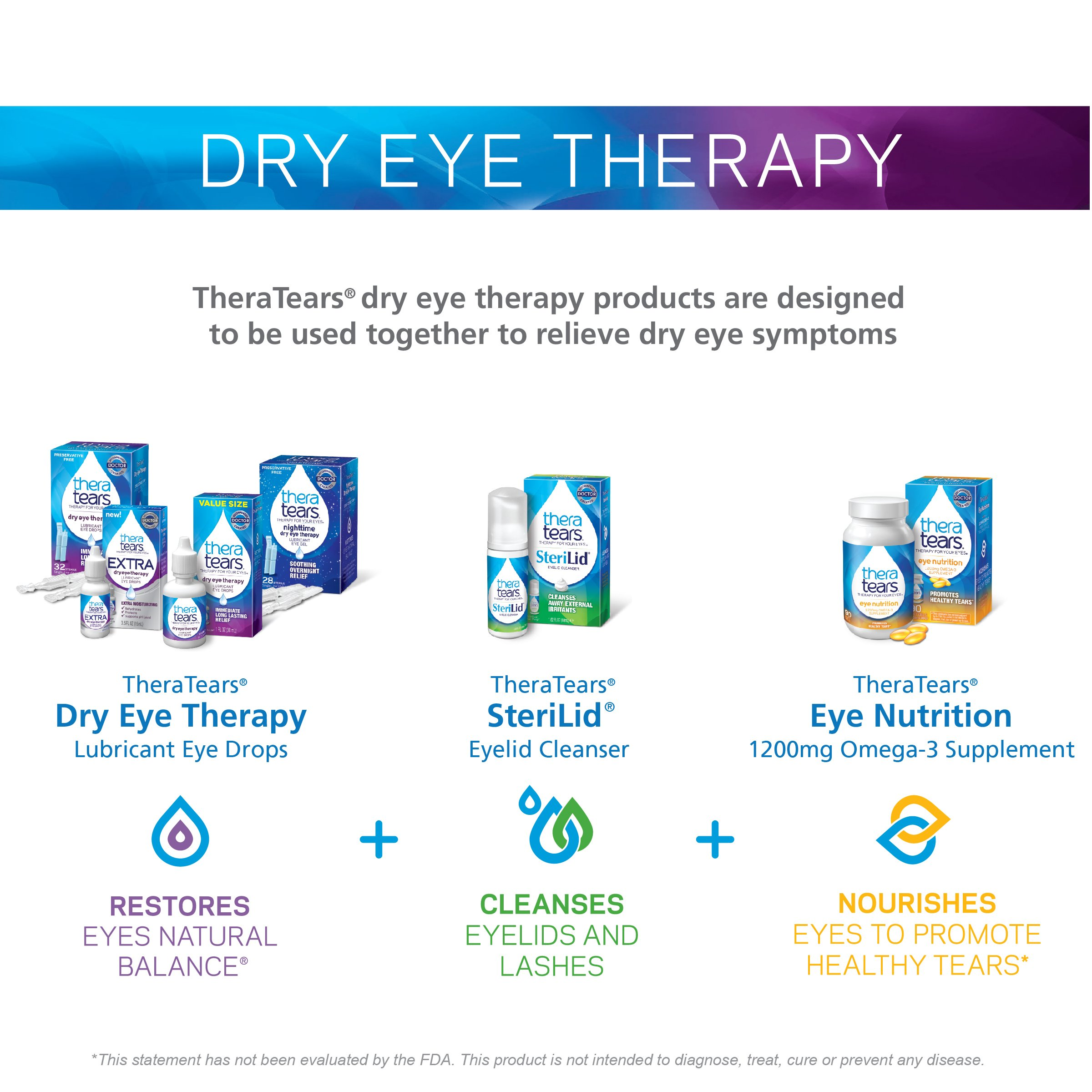 Dry Eye Therapy Lubricant Eyedrops