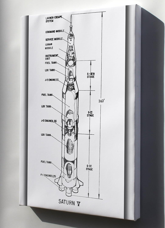 https://www amazon com/canvas-24x36-saturn-rocket-diagram/dp/b01n5u417p