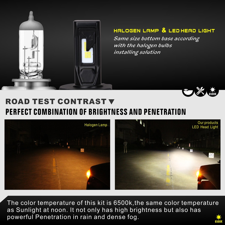 millenniumpaintingfl.com SLDX H13 60w Led Headlight Bulb ...