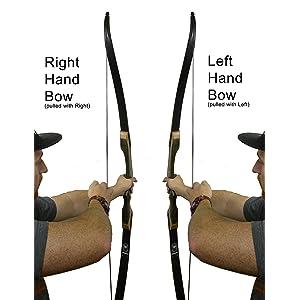 Southwest Archery
