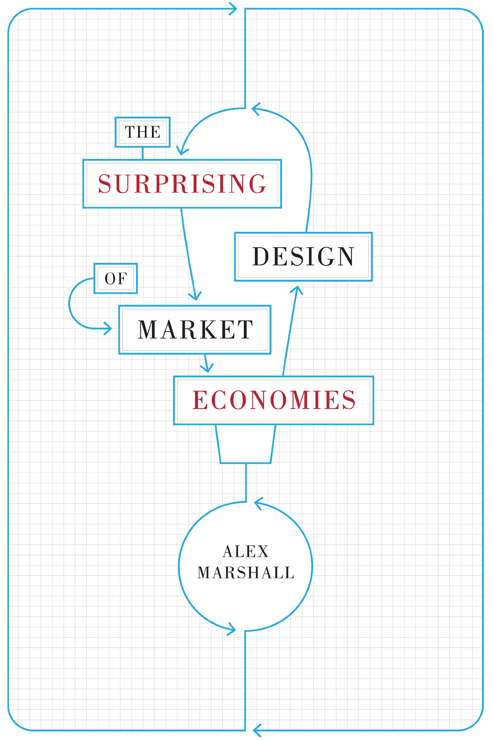 The Surprising Design of Market Economies (Constructs)