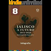 Tomo 8·Infografía (Jalisco a futuro 2012-2032. Construyendo el porvenir)