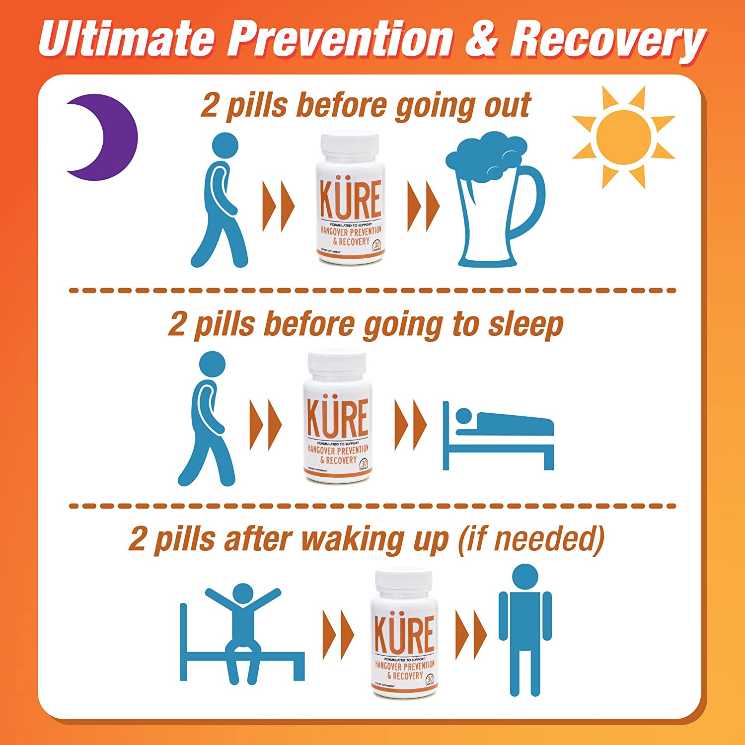 Ways to prevent a hangover