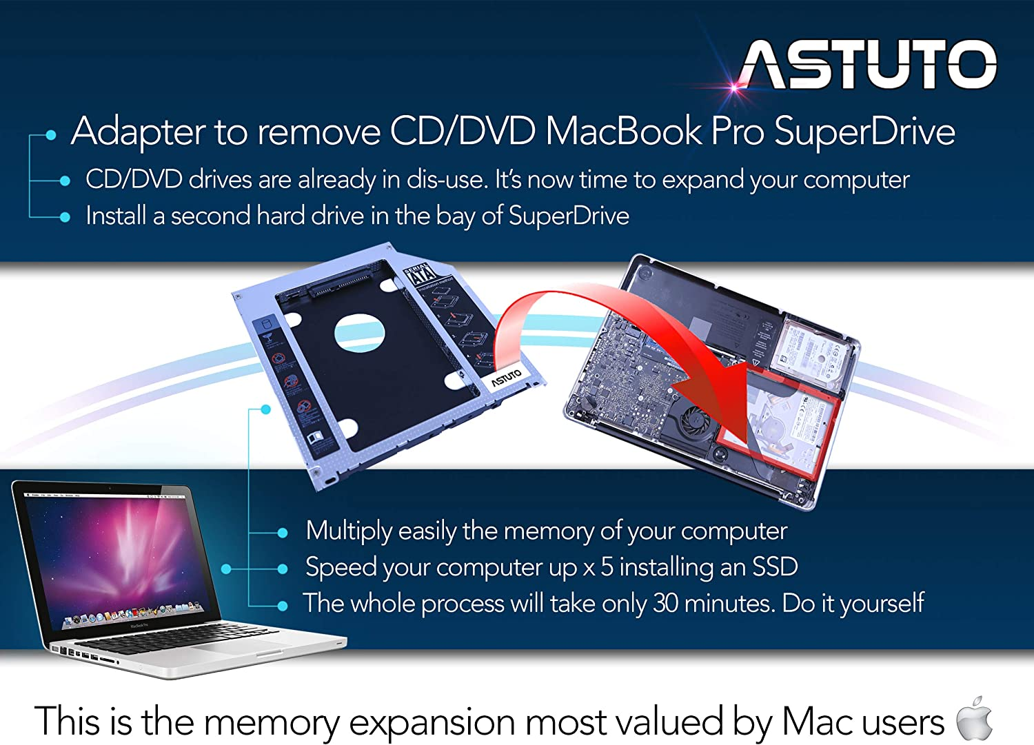 ASTUTO HDD/SSD SATA III Adaptador Compatible con MacBook y MacBook ...