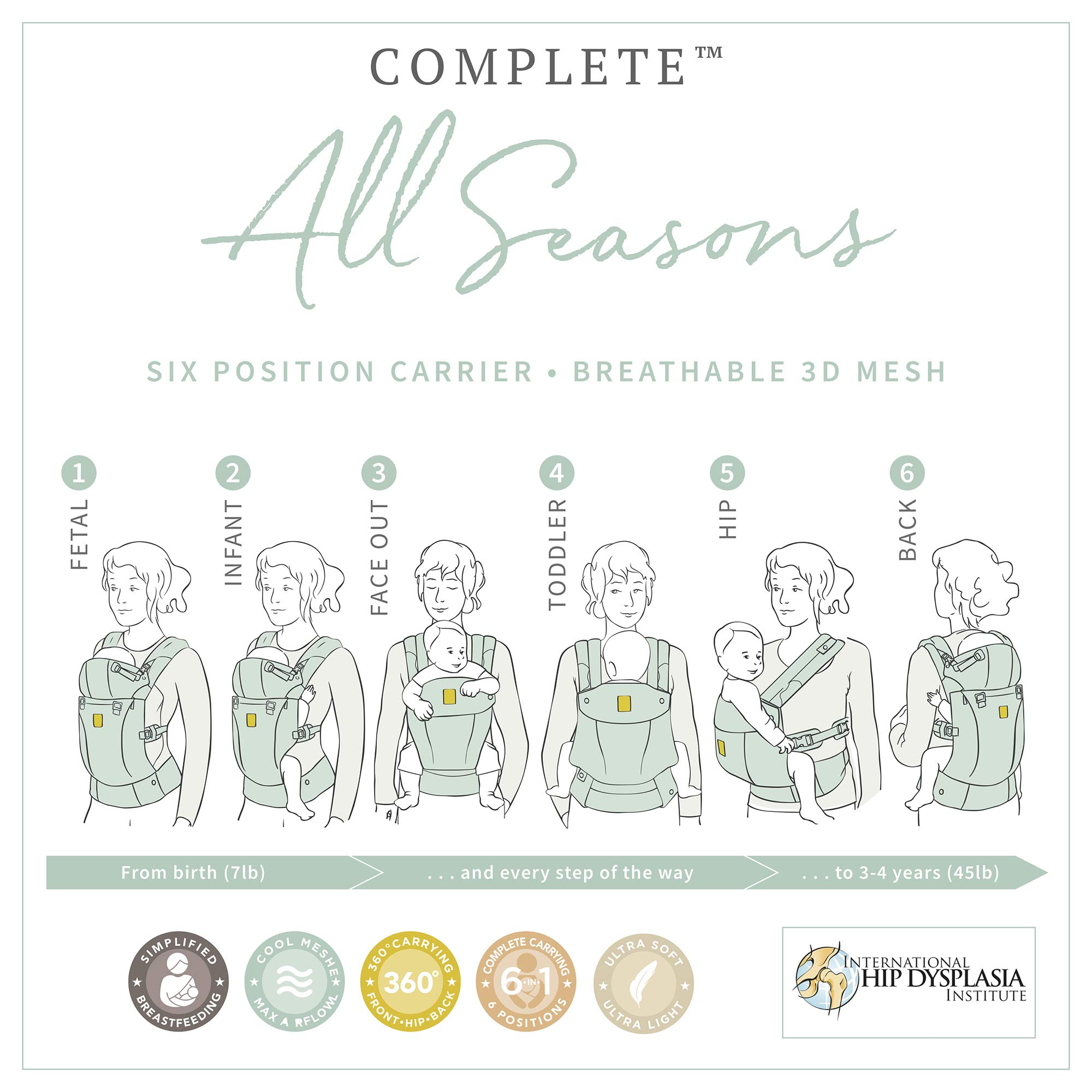 LILLEbaby SIX-Position, 360° Ergonomic Baby & Child Carrier by LILLEbaby – The COMPLETE All Seasons (Stone) by LILLEbaby (Image #2)