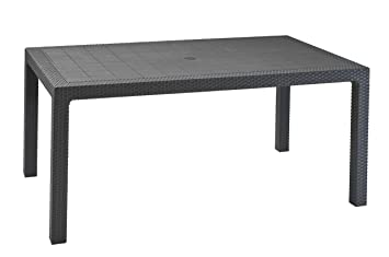 Table Gris Keter Rectangulairecm En Rotin GraphiteJardin b7y6gvYIf