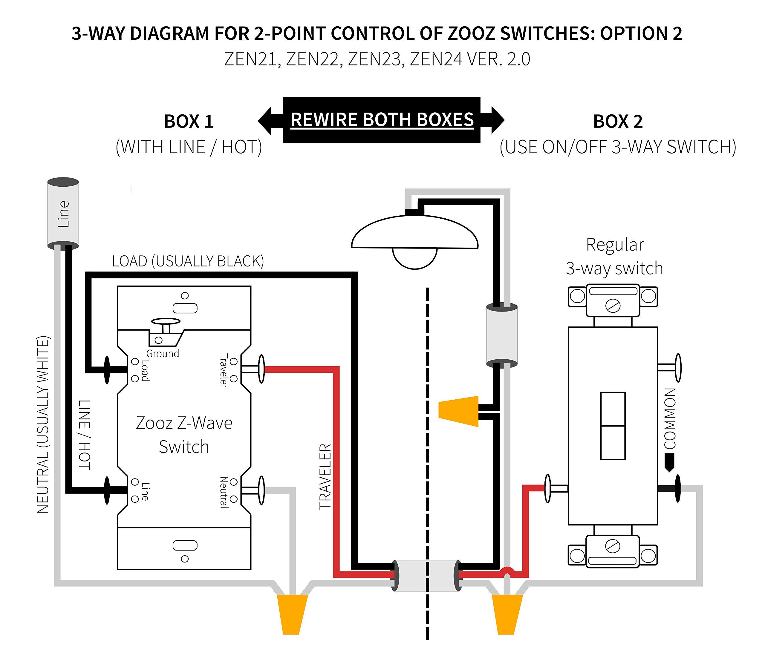 Zooz Z-Wave Plus Wall Dimmer Switch ZEN22 (White) VER. 2.0, Works ...