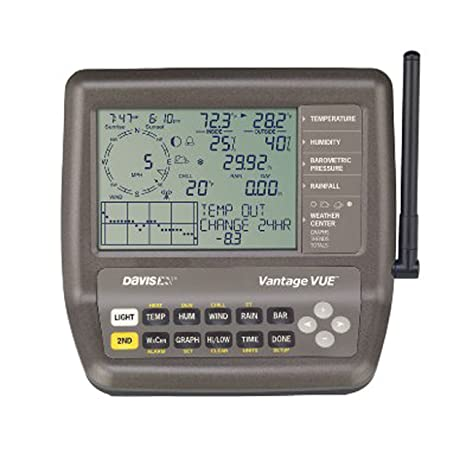 Amazon.com: Davis Instruments 6250 Vantage Vue Wireless Weather ...
