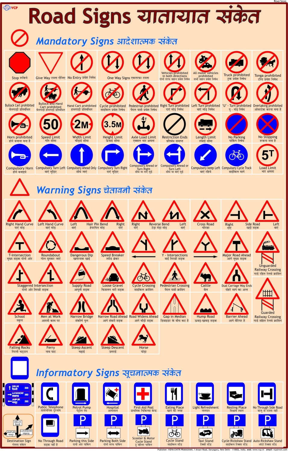 Road signs india and meanings pdf995