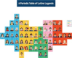 Carson Dellosa Latino Legends Bulletin Board Set—Periodic Table Featuring 60 Inspiring Latin Leaders With Header and Key, Homeschool or Classroom Decor (14 pc)