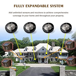 1/2 Mile Long Range Solar Wireless Driveway Alarm Outdoor Weather Resistant Motion Sensor & Detector-Security Alert System-Monitor & Protect Outside Property,No Need to Replace Battery (Color: one receiver two sensors)