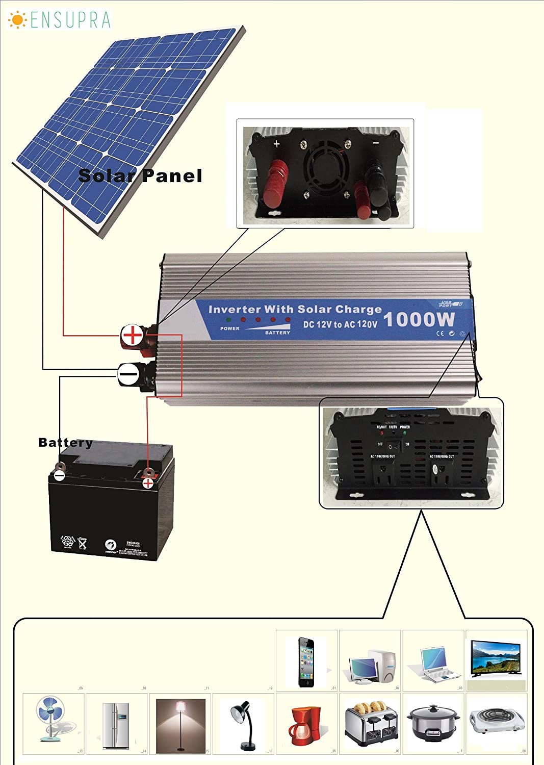 Solar Power Inverter With Built In Controllerpwm Simple 12v Aa Battery Charger Circuit Controllerpwm1000 Watts12vdc To 110vac Modified Sinewaveplug Play Solarsimply Connect