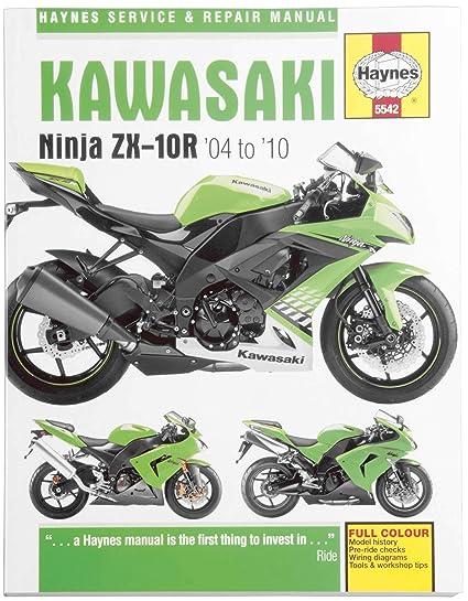 amazon com: haynes manuals kawasaki zx-10r 04-10 manual kaw zx 10r 04 10  m5542 new: automotive