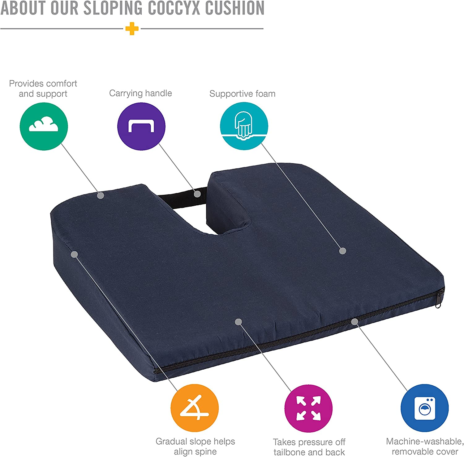 DMI Sloping Seat Cushion for Coccyx Support and Better Posture with Cover, Navy: Health & Personal Care