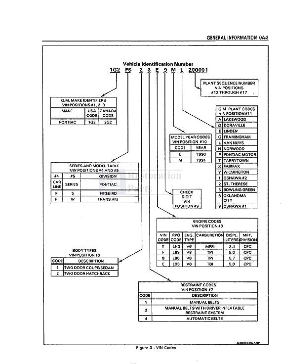 1991 pontiac 3 1 engine diagram 1991 pontiac 3 1 engine diagram schematics online  1991 pontiac 3 1 engine diagram