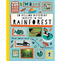 30 Million Different Insects in the Rainforest (The Big Countdown)