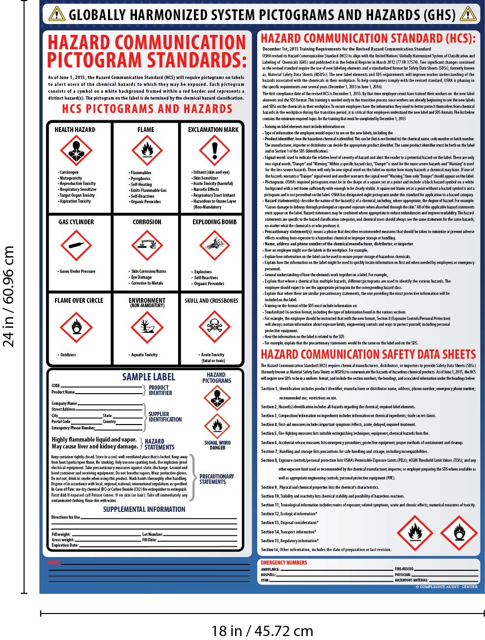 Amazon Globally Harmonized System Pictograms And Hazards Ghs