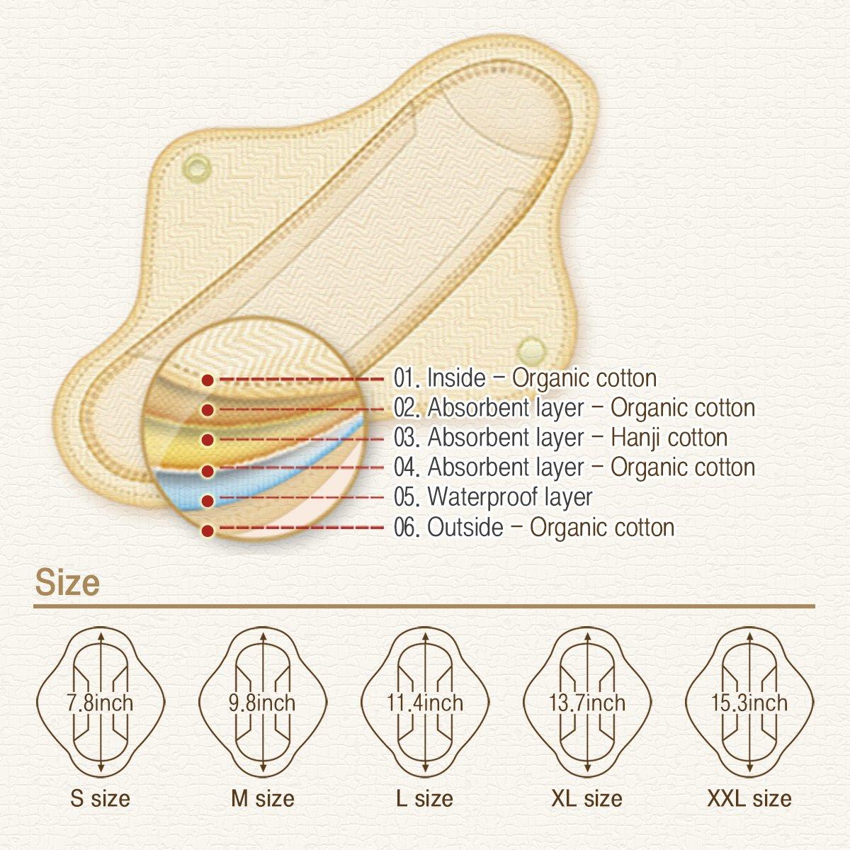 THINKECO [5 Pads] Organic-Hanji Reusable Menstrual Cotton Pads, Sanitary Napkins (XL) by THINKECO (Image #6)