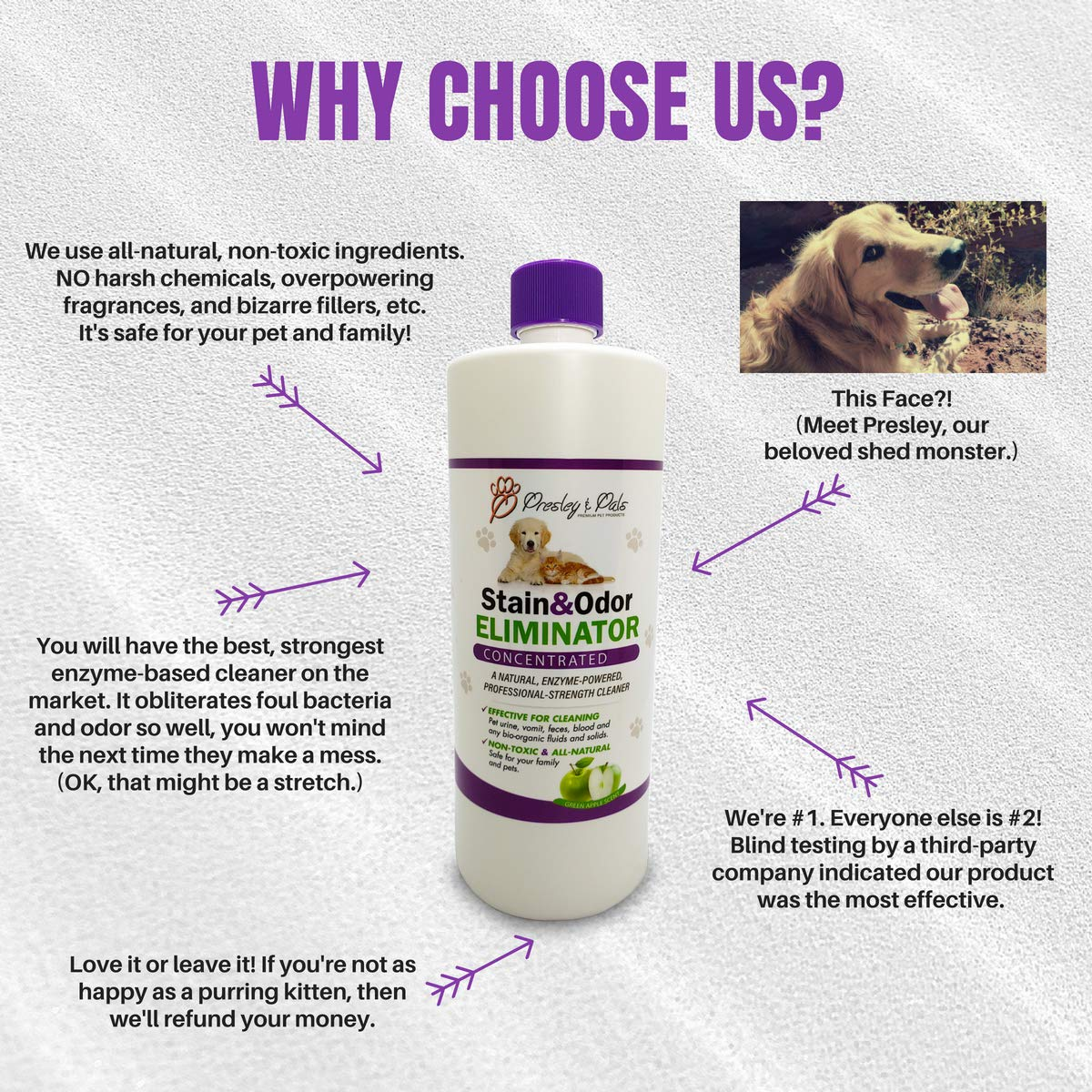 #1 Strongest Concentrated Formula (Makes Up to 1 Gallon). Cleans and Neutralizes Dog, Cat Urine, Feces, Vomit on Carpet, Upholstery. : Pet Supplies