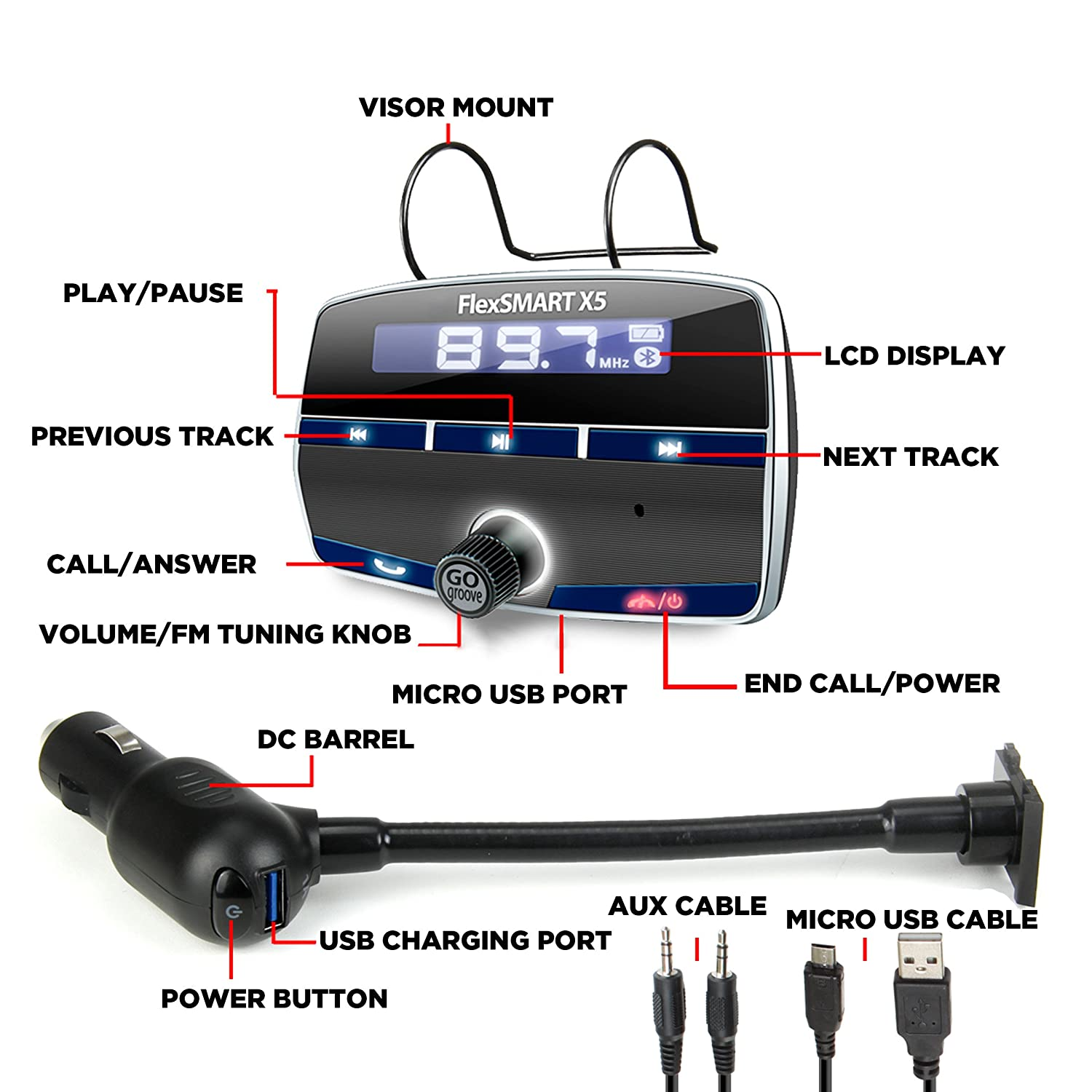 USB Charging and Multiple Mounting Options Android Compatible with iPhone GOgroove FlexSMART X5 Bluetooth FM Transmitter Car Kit with Hands-Free Calling Tablets and More Bluetooth Devices GGFSX50100BKUS/_CE01