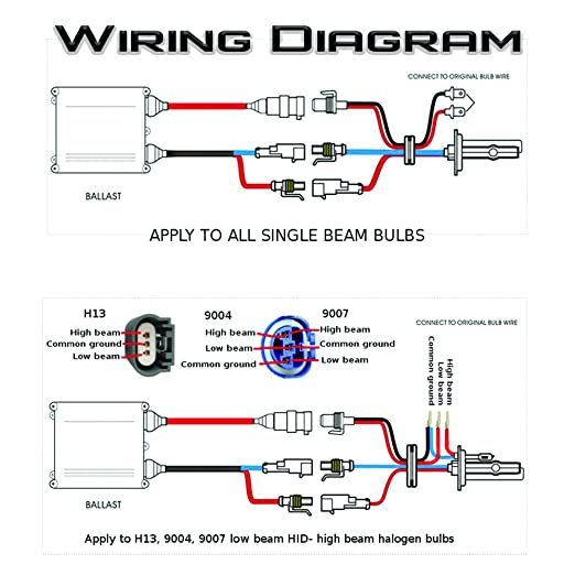 h13 bulb wiring diagram h13 image wiring diagram amazon com 55w stark hid xenon headlight conversion kit 7 200 on h13 bulb wiring diagram