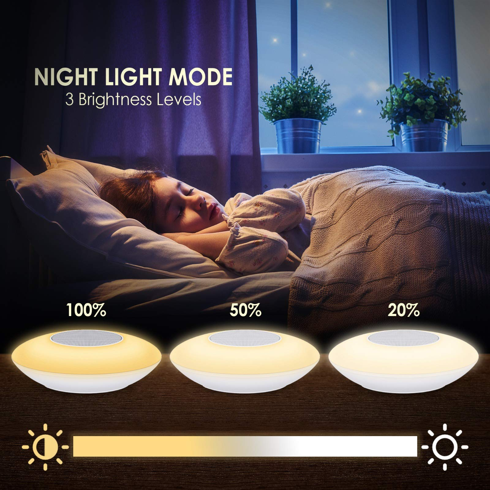 Night Light Bluetooth Speaker, Portable Wireless Bluetooth Speakers, Touch Control, Color LED Speaker, Bedside Table Lamp, Speakerphone/AUX-in Supported (White), SHAVA X6