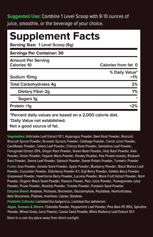 Amazon.com: Texas Superfood Polvo – Nuevo y mejorado: Health ...