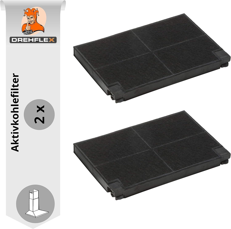 DREHFLEX-Pack de 2/filtro de carbón activo/filtro/filtro de olores para diversos modelos de campana extractora/tapas para AEG/Electrolux 9029793552/902979355 – 2/EFF70/e3cff70 y otros Fabricante: Amazon.es: Hogar