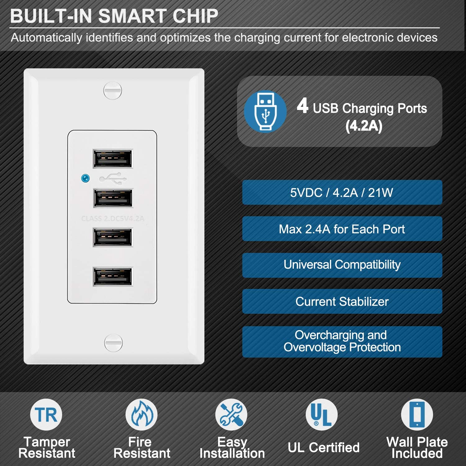 Wall Plate Included White UL Listed BESTTEN 4.2A//21W USB Receptacle Outlet with 4 High-Speed USB Charging Ports and LED Indicator