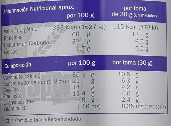 Nutrisport Proteina 60-1500 gr: Amazon.es: Salud y cuidado ...